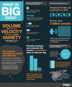 big-data-infographic_504f4d2f5bd2f